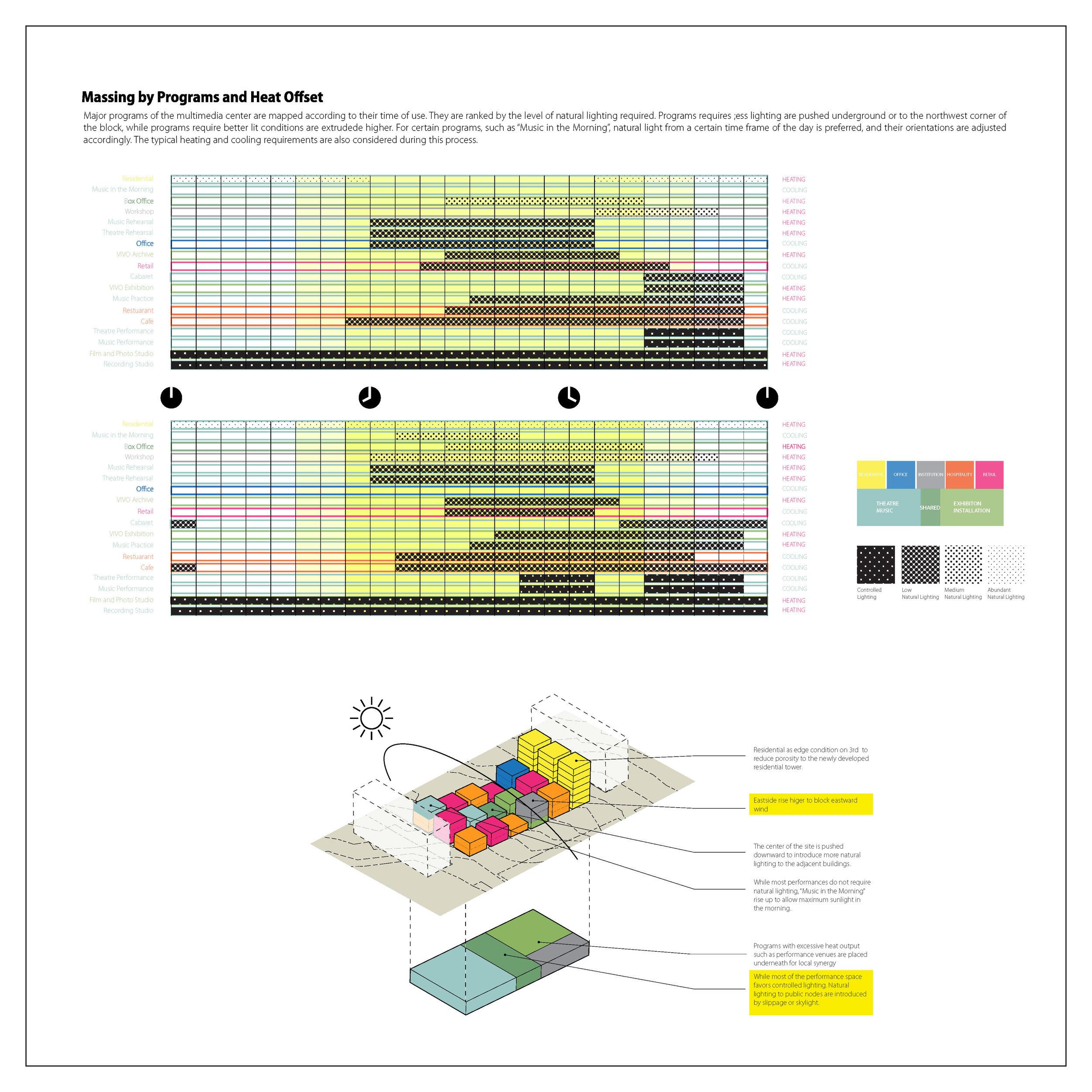 Density_Design Concept 4
