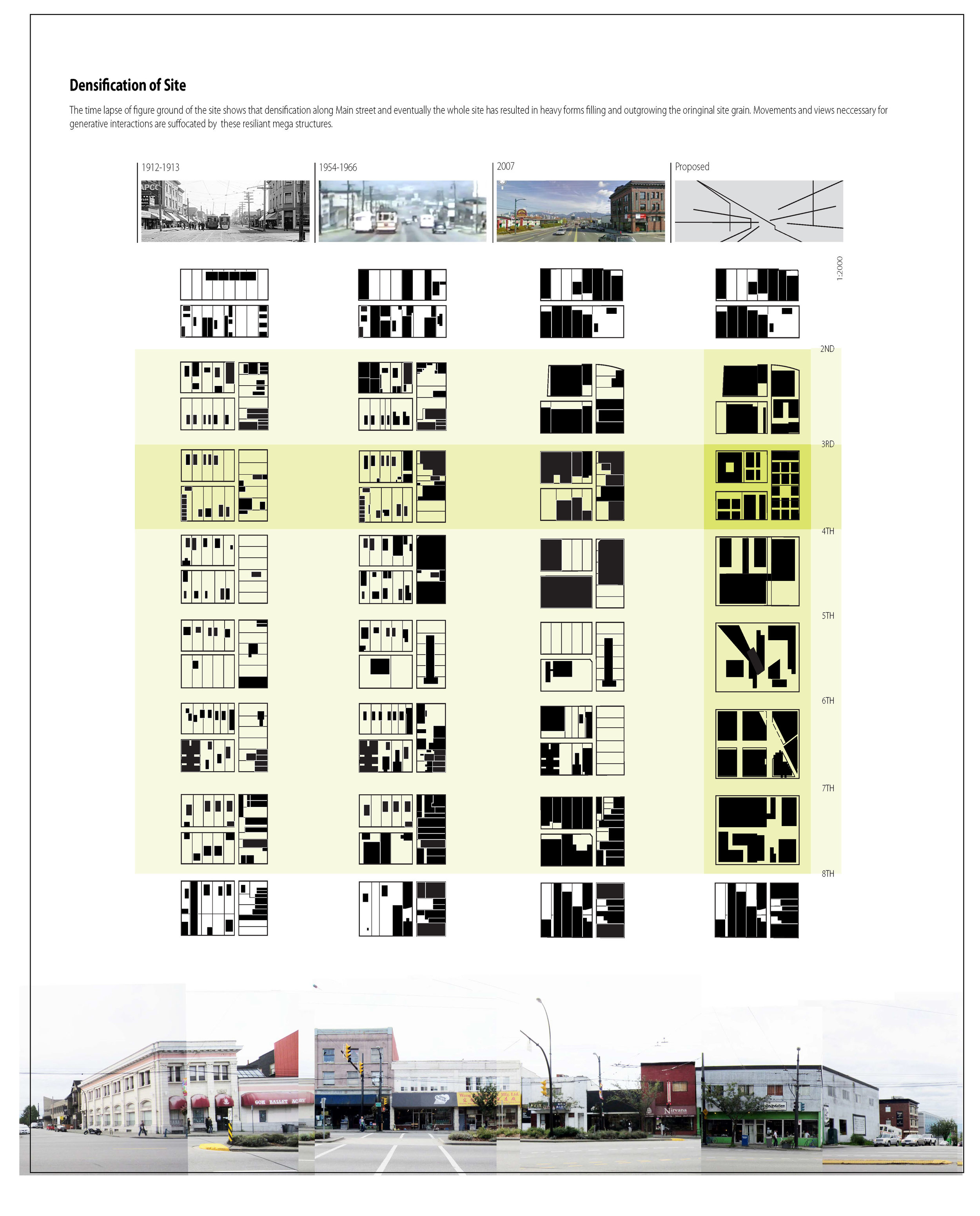Density Studio_Site Analysis 2