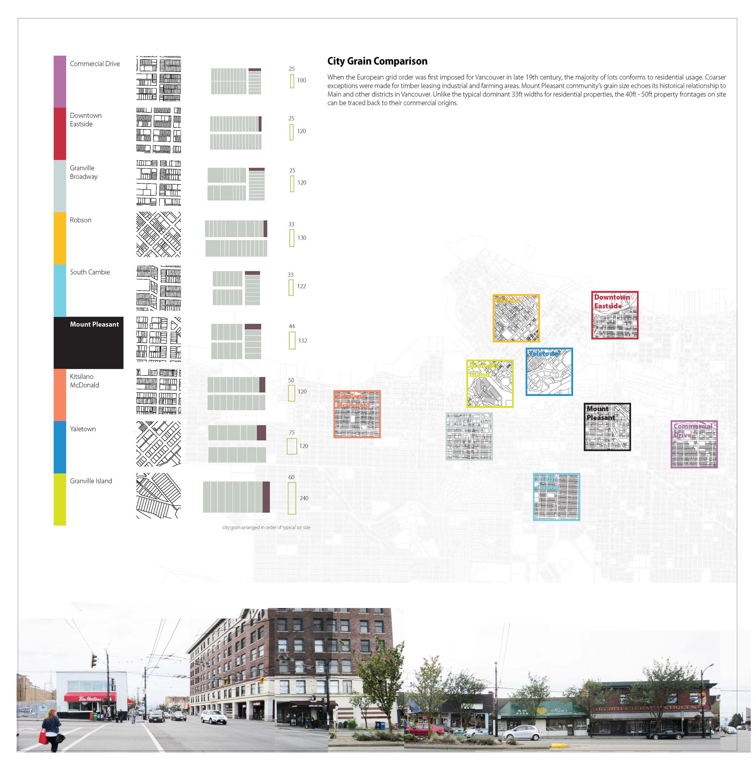 Density Studio_Site Analysis 3