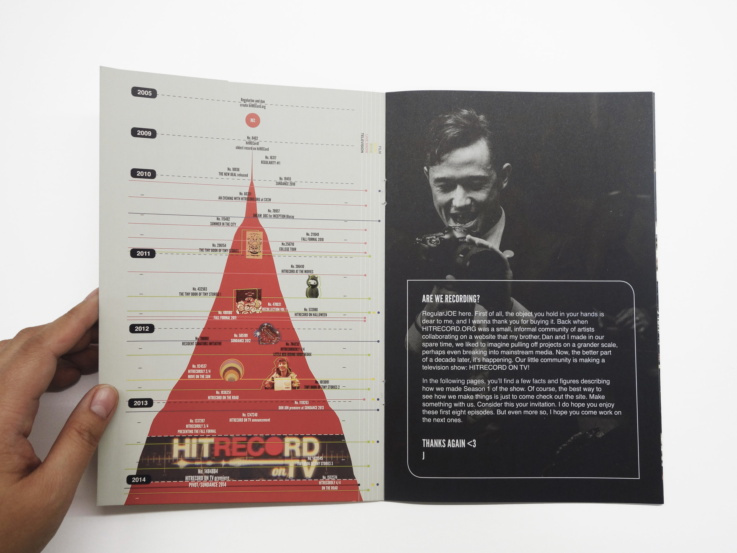 'hitRECord on TV' DVD Boxet Booklet 2