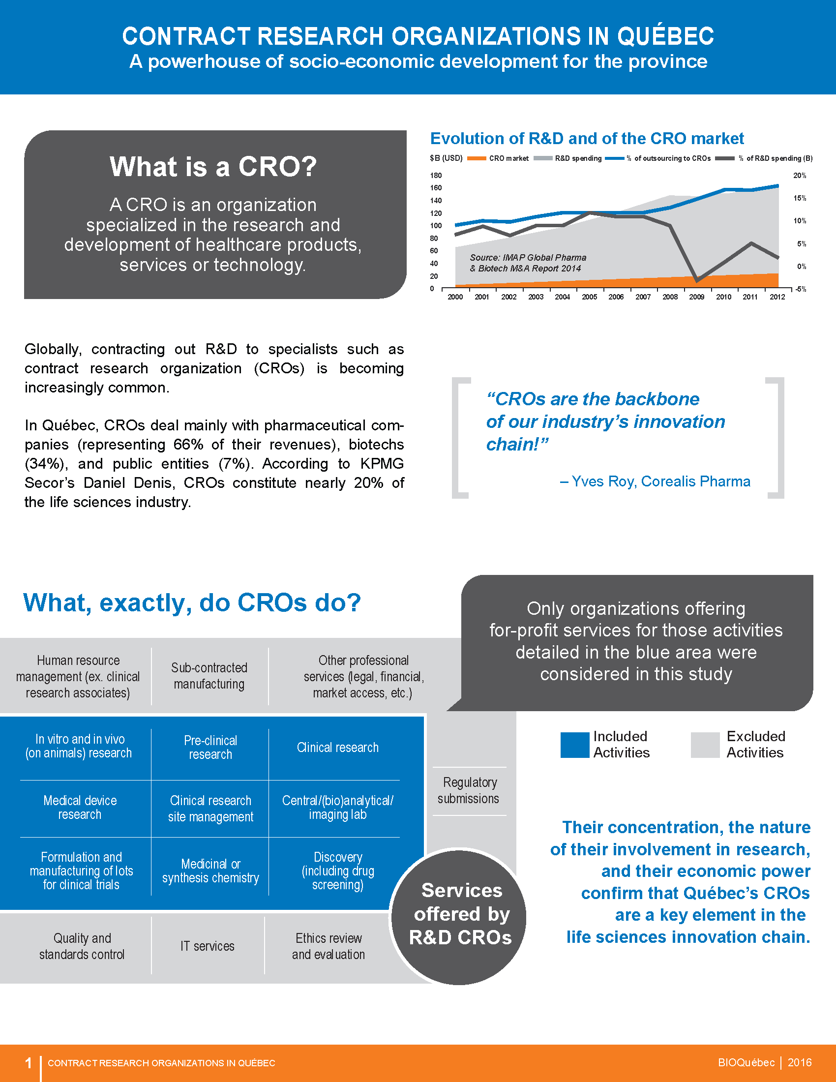 CROs in Quebec by BIOQuébec_2016-1_Page_2.png