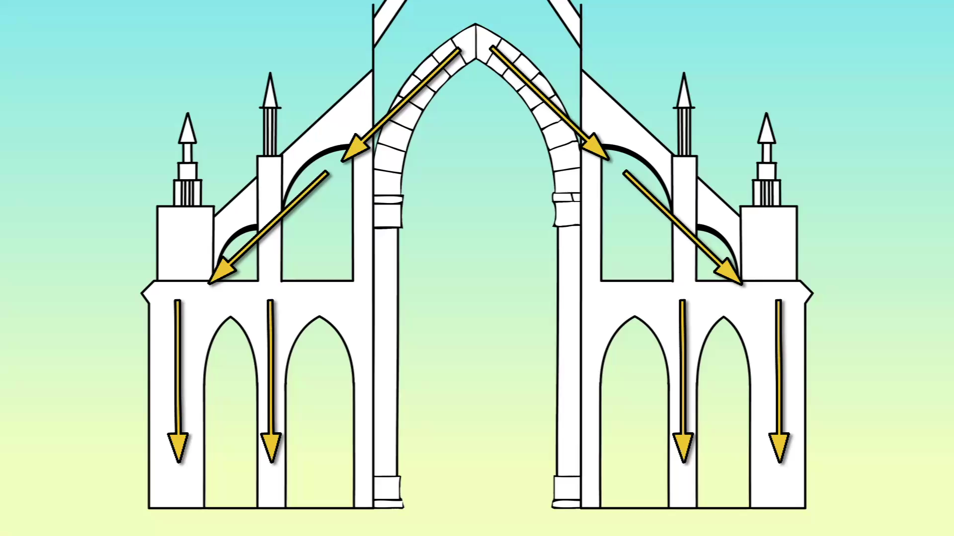 Easy Architecture Flying Buttress