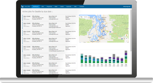 CRE appraisal software and database with dashboards