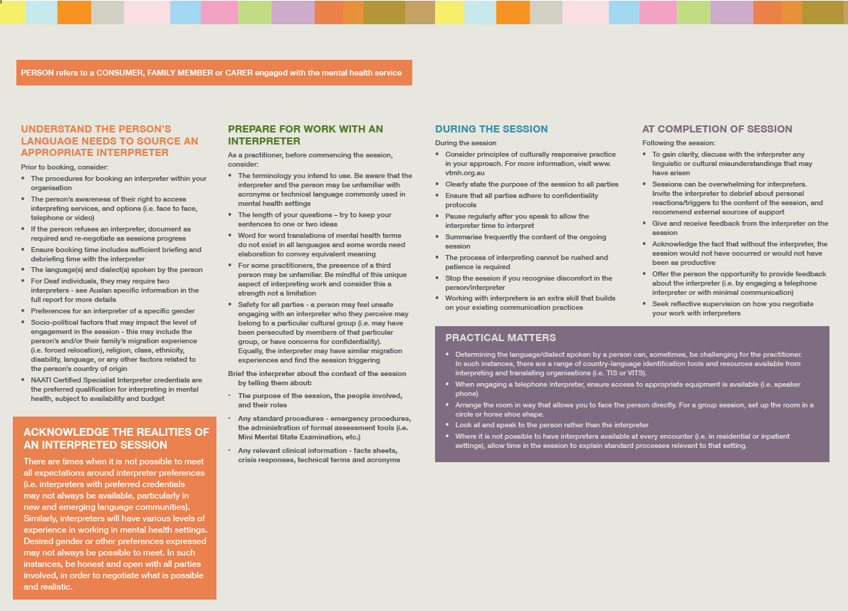 [Contents] Tri-fold Booklet: Approaching work with interpreters: A sullpementary resource for mental health practitioners working with interpreters