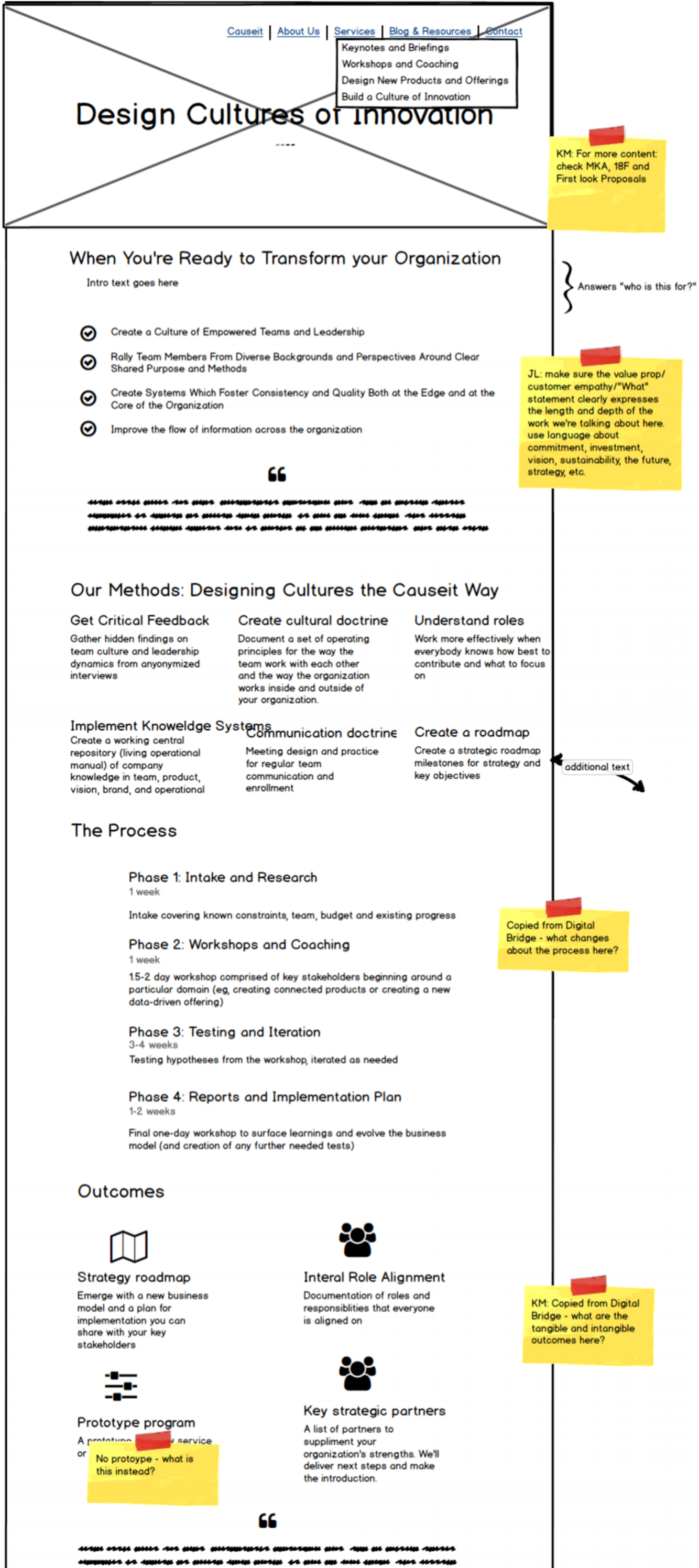Design Cultures of Innovation   myBalsamiq.png
