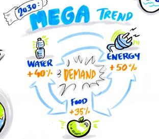 water-energy nexus 4.jpg