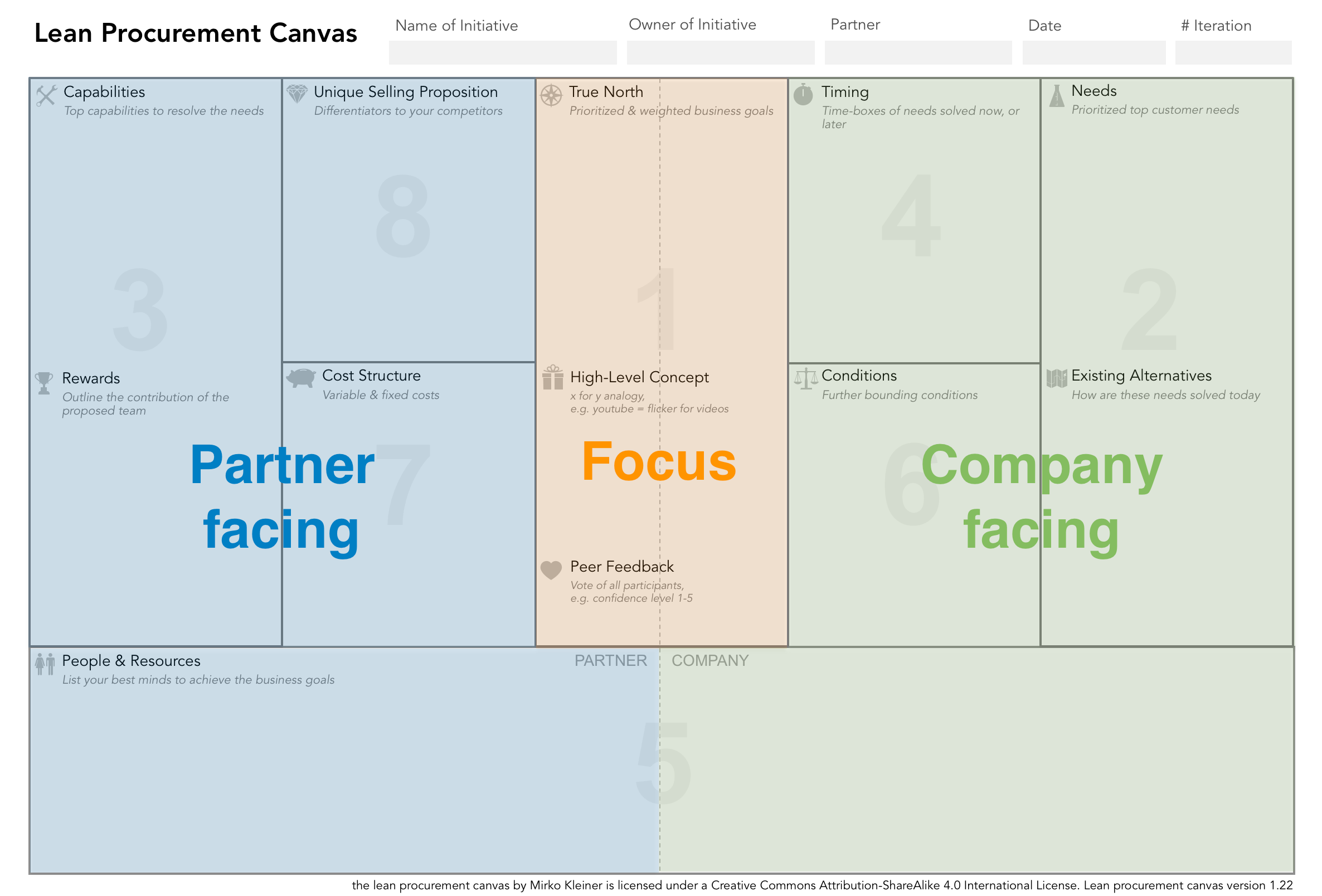 lean-procurement-canvas-v1.22.png