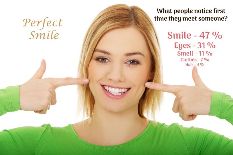 Burlington dentist - Smile Makeover - Get the smile you always wanted - You deserve it!