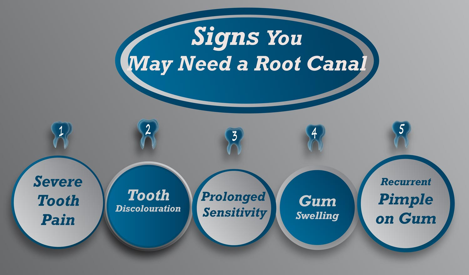 signs-of-root-canal.jpg