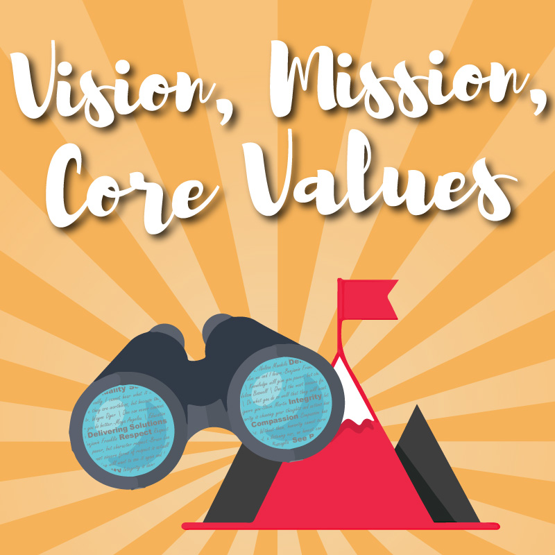Vision, Mission, Values Graphic