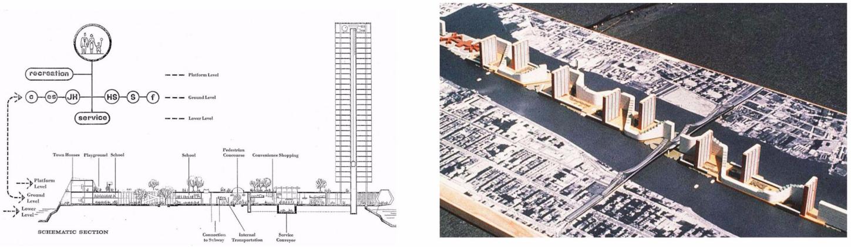 Victor Gruen's platformed proposal for Roosevelt Island, 1961