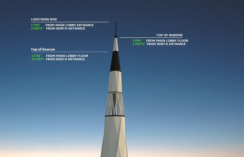 Top: Three methods of measuring the spire's height. By José C. Hernández Bottom: Use the slider to view the spire as built or with the proposed radome. By José C. Hernández