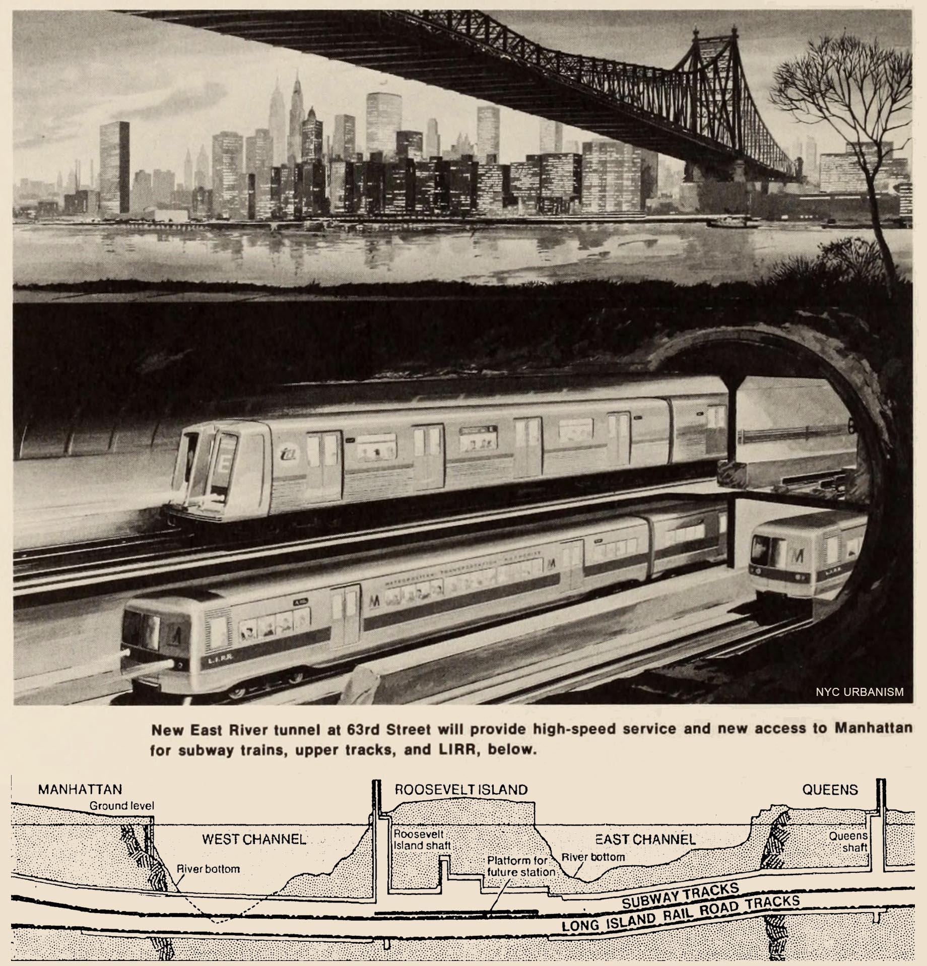Metropolitan Commuter Transportation Authority, 1968.