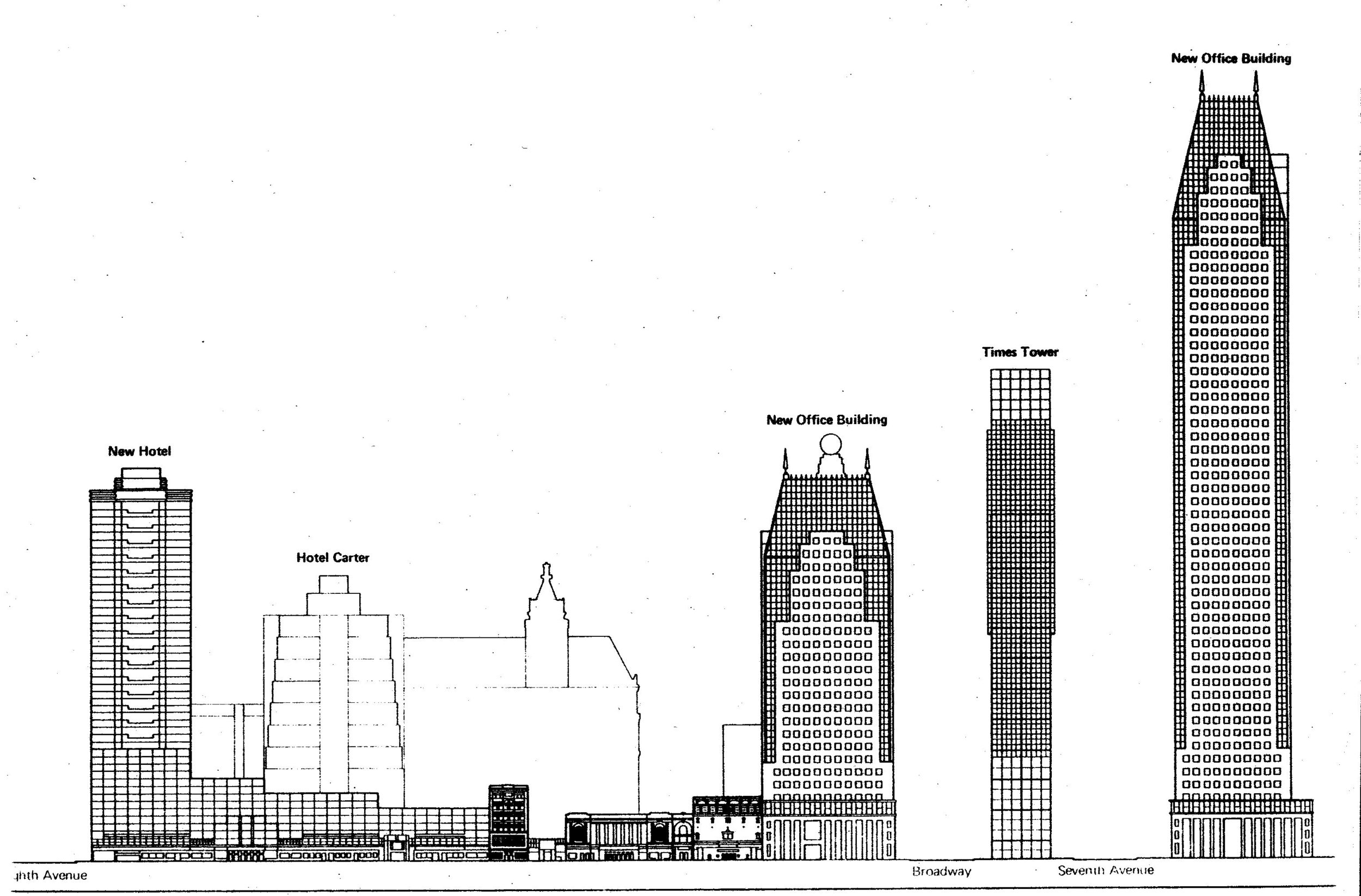 Johnson &  Burgee postmodern towers, 1984.