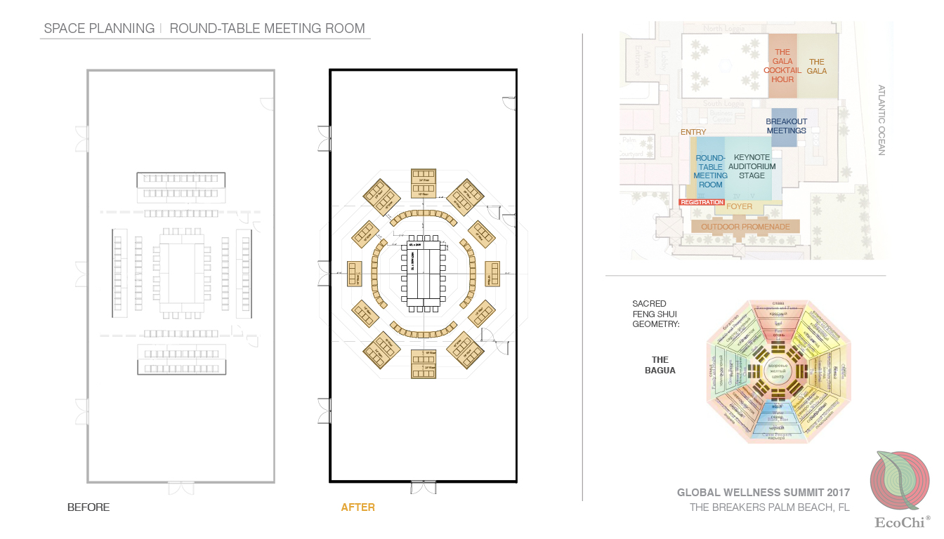 Floor Plan Design: Round-Table Discussion Break-Out Meeting Room