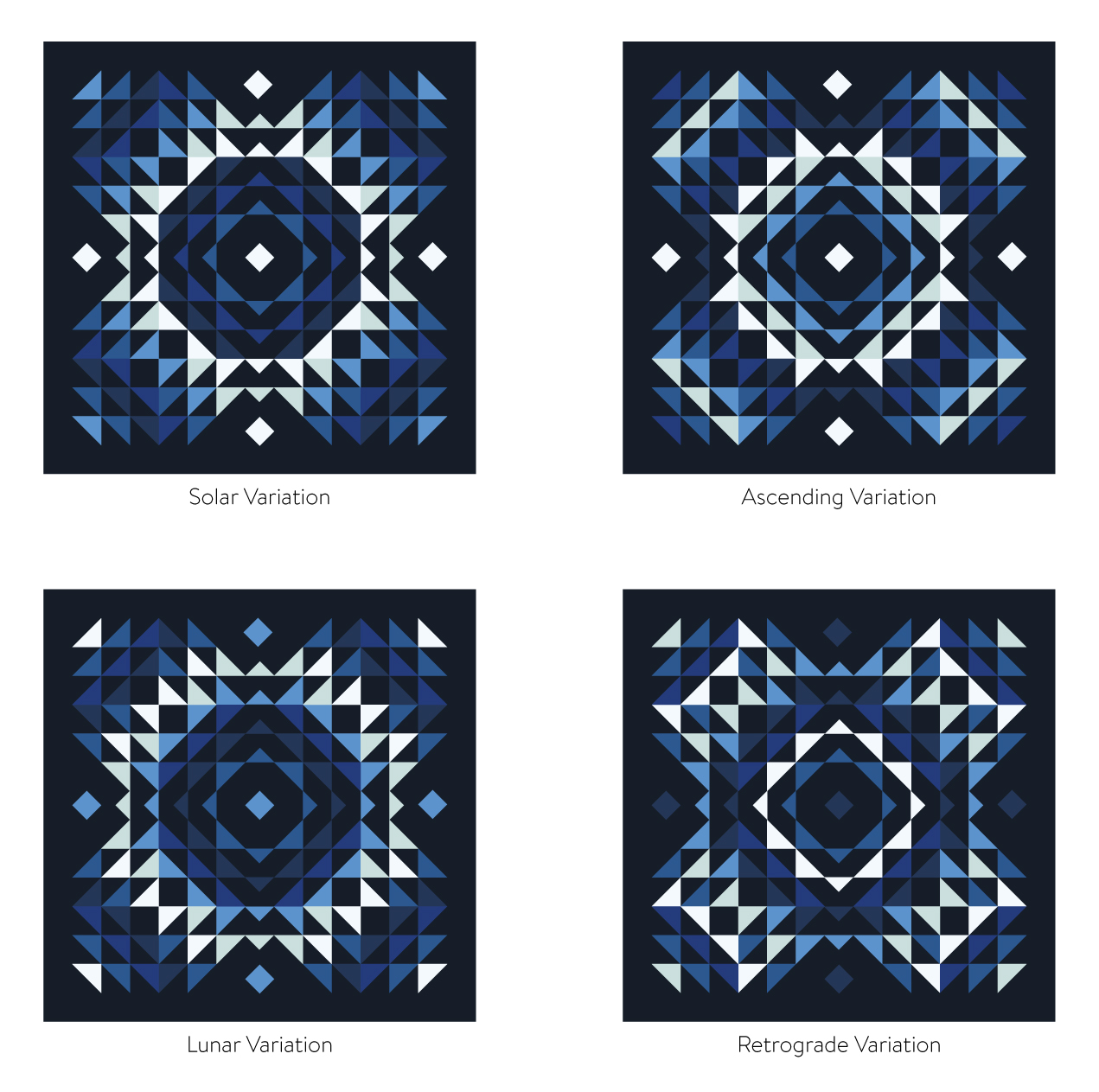 Gradient Variations for the Totality Quilt