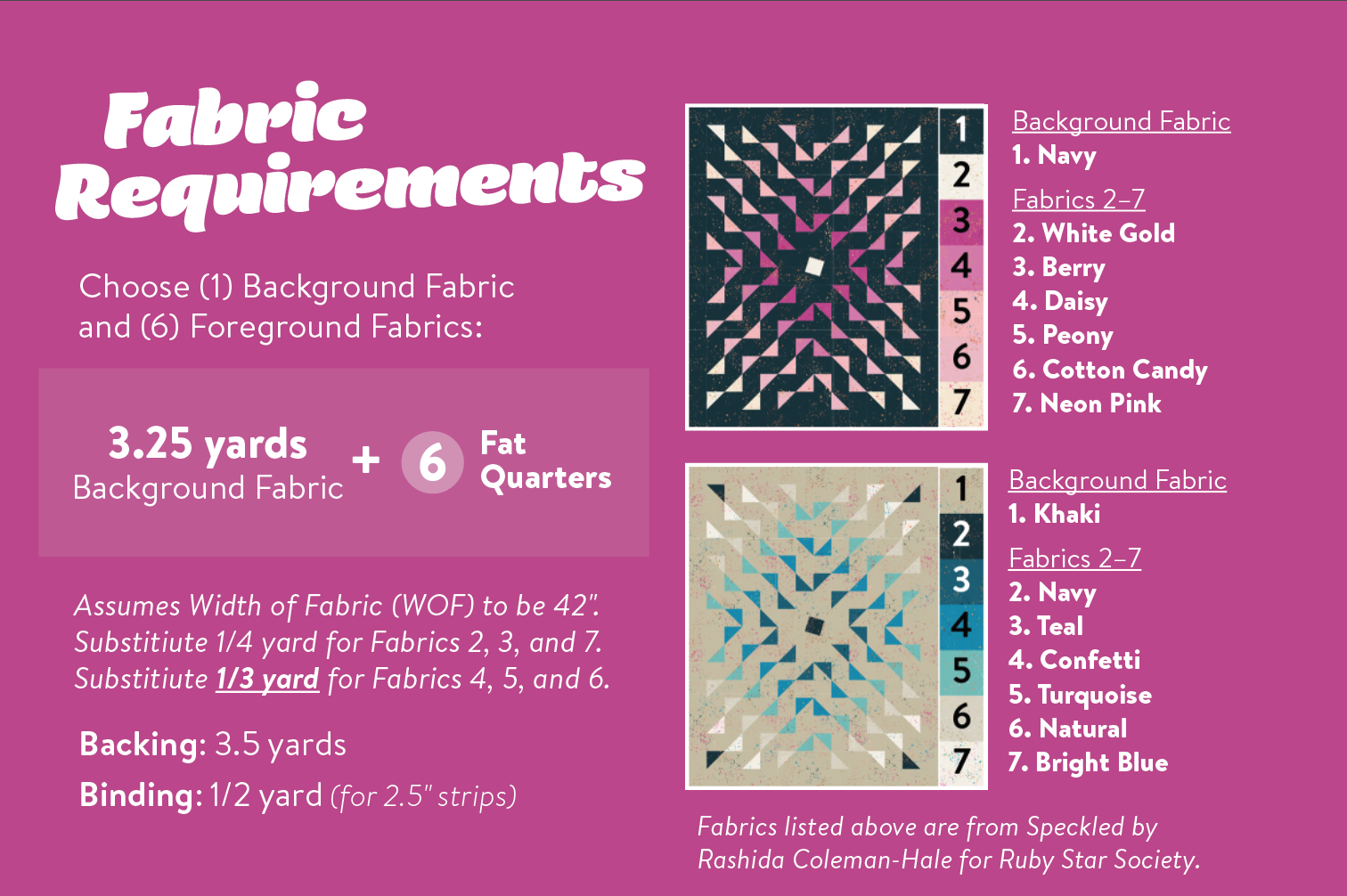 Mythos_Fabric-Requirements.png