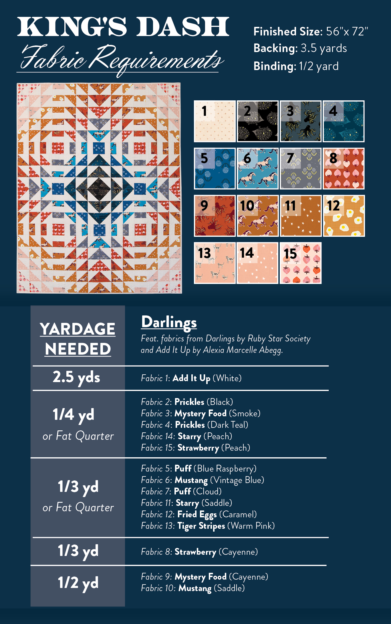 darling_kings-dash_fabric-requirements.jpg