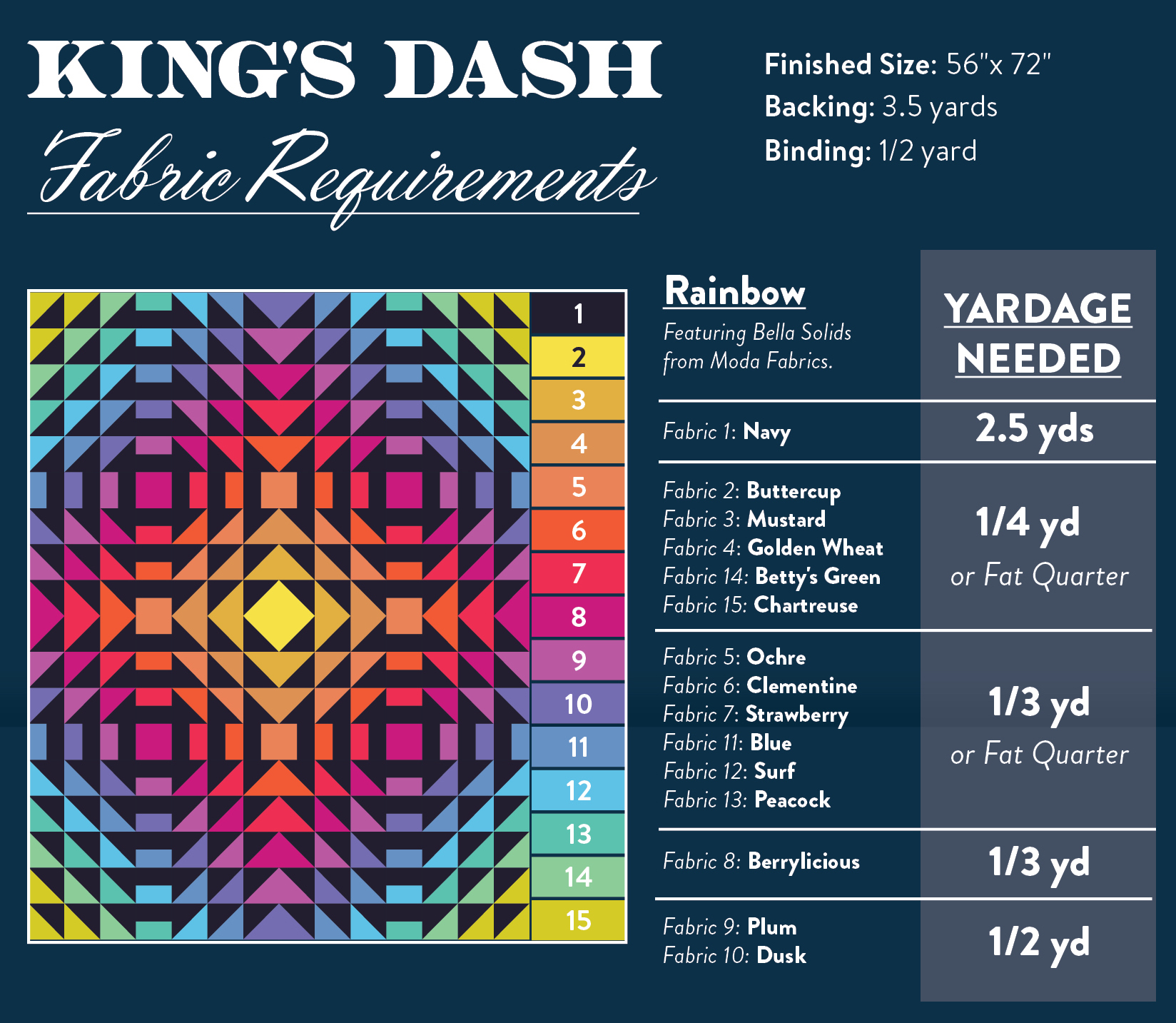 rainbow_kings-dash_fabric-requirements.jpg