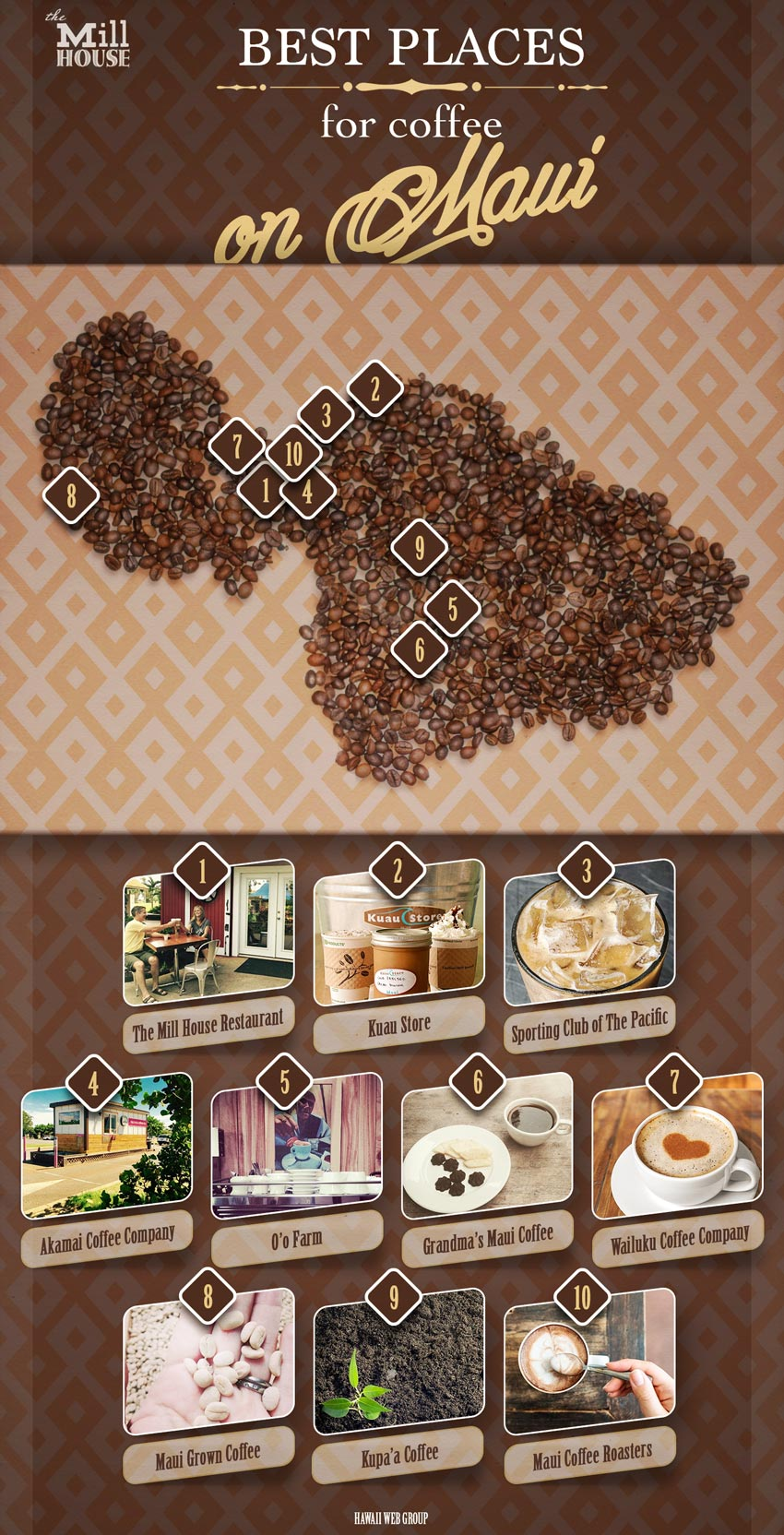 best places for coffee on maui infographic