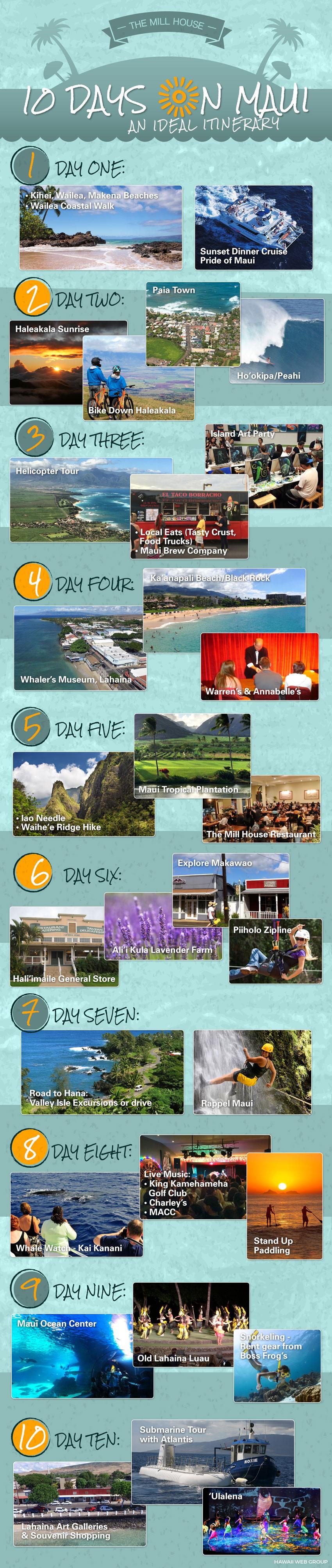 10 Days Maui itinerary