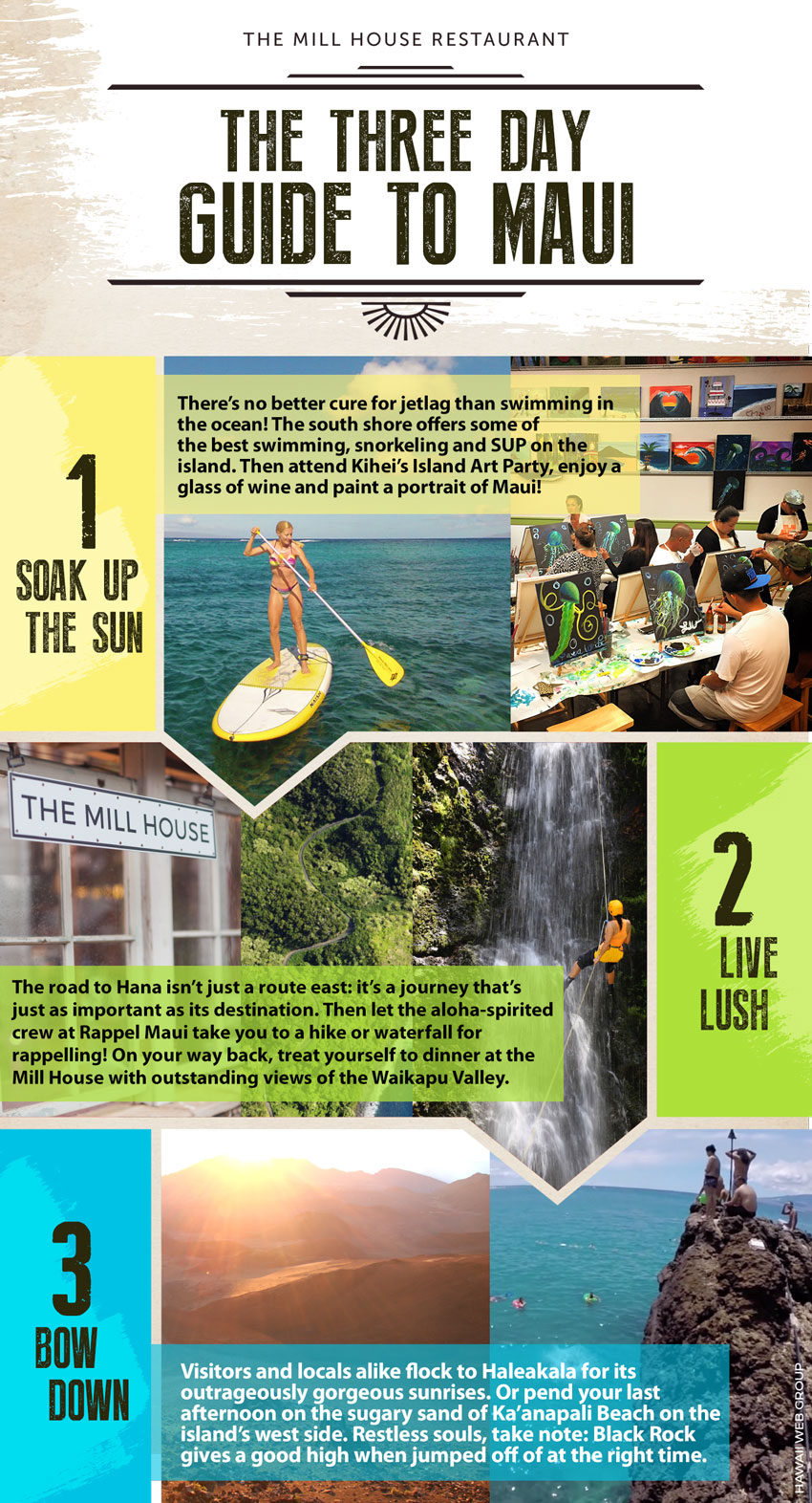 3 day guide to Maui
