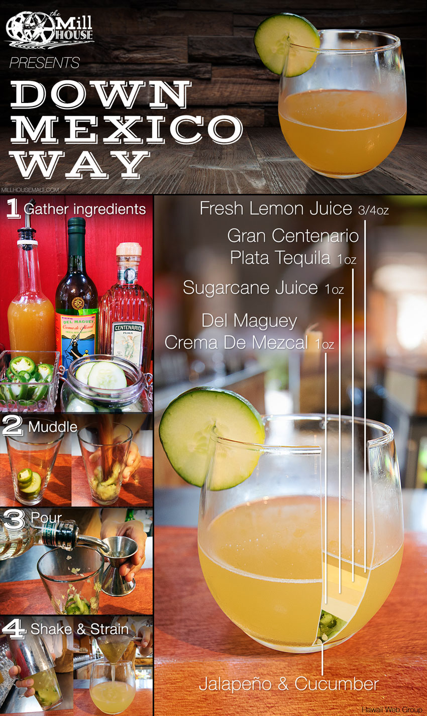 Down Mexico Way cocktail recipe
