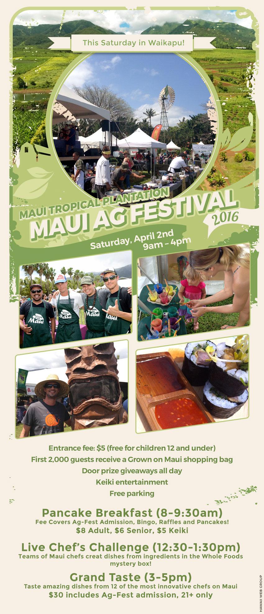 mill house maui ag fest 2016 infographic