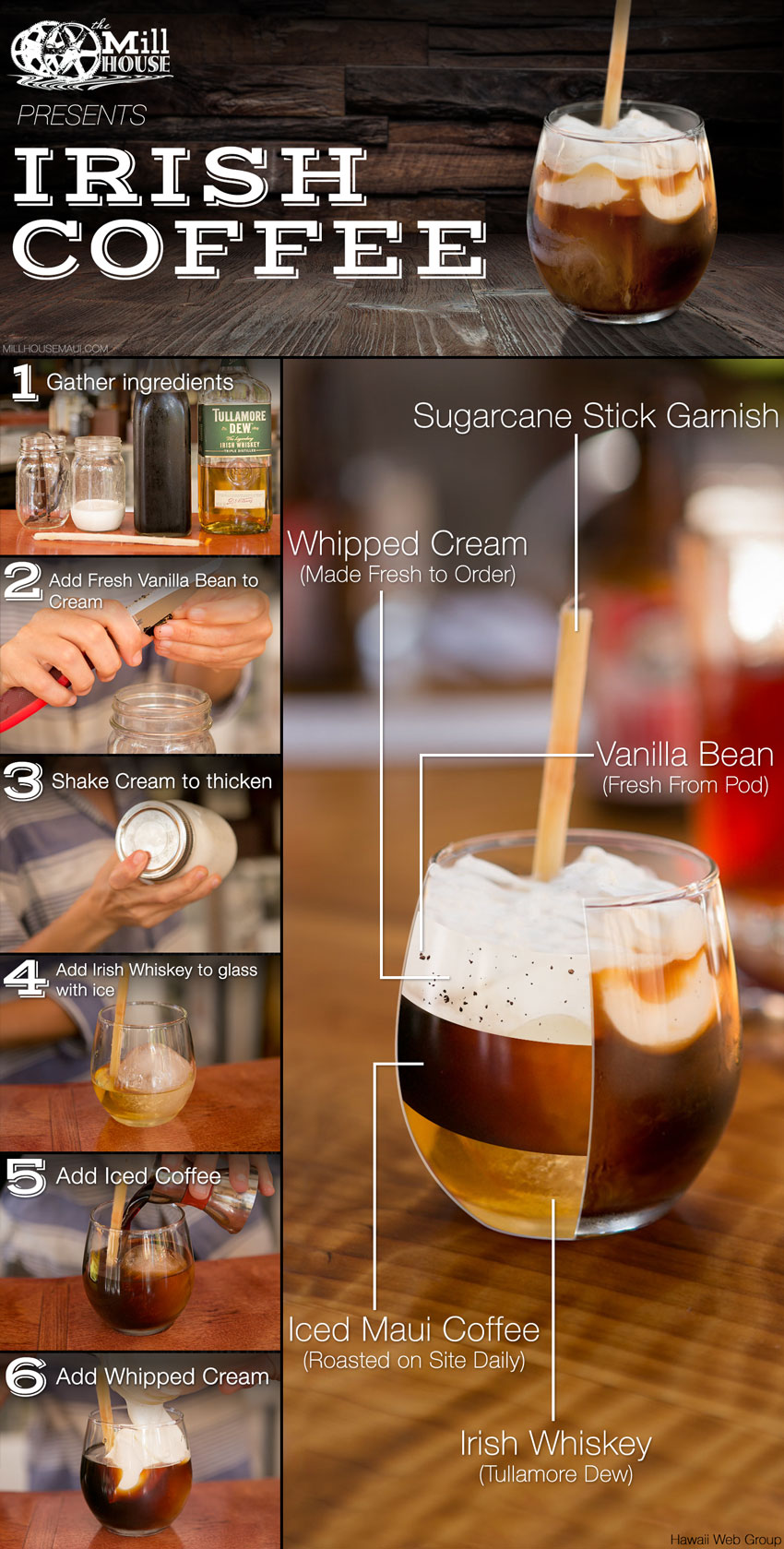 The Mill House Maui Irish Coffee Infographic