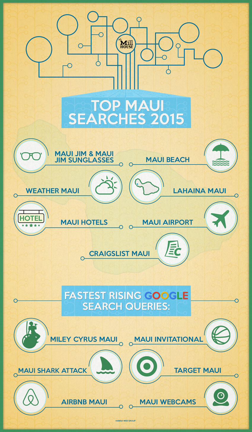 top maui web searches 2015 infographic