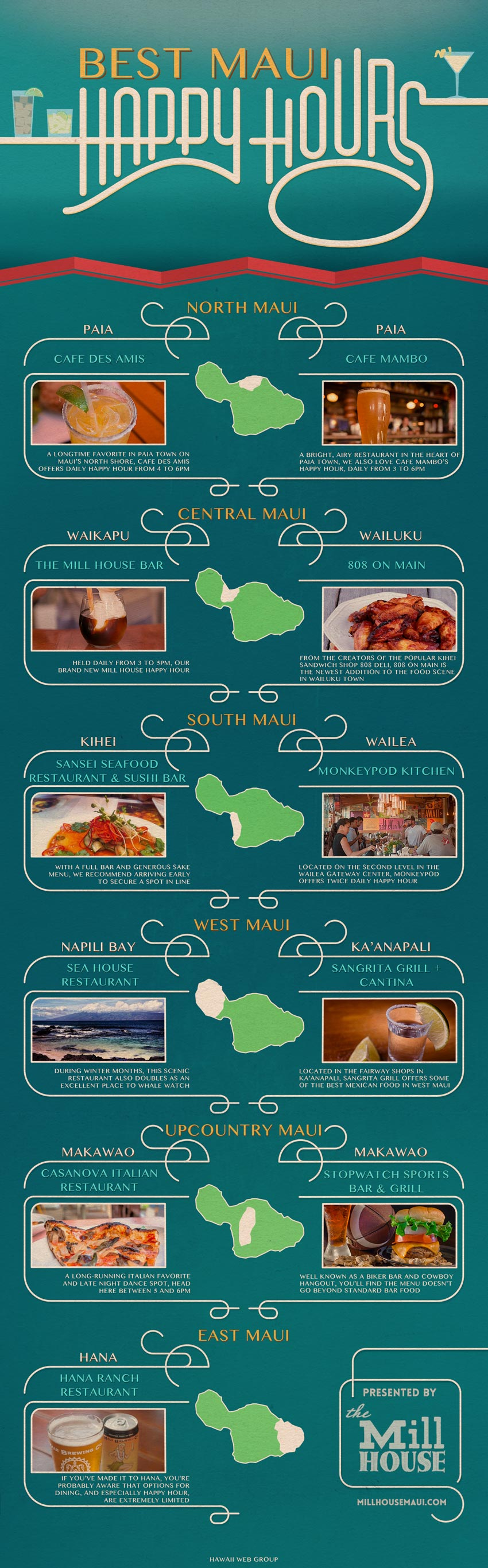 best maui happy hours infographic