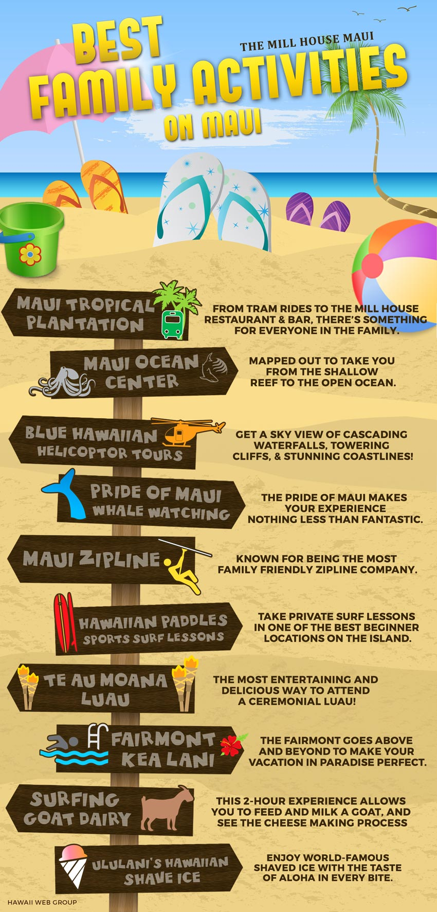 best family activities on maui infographic