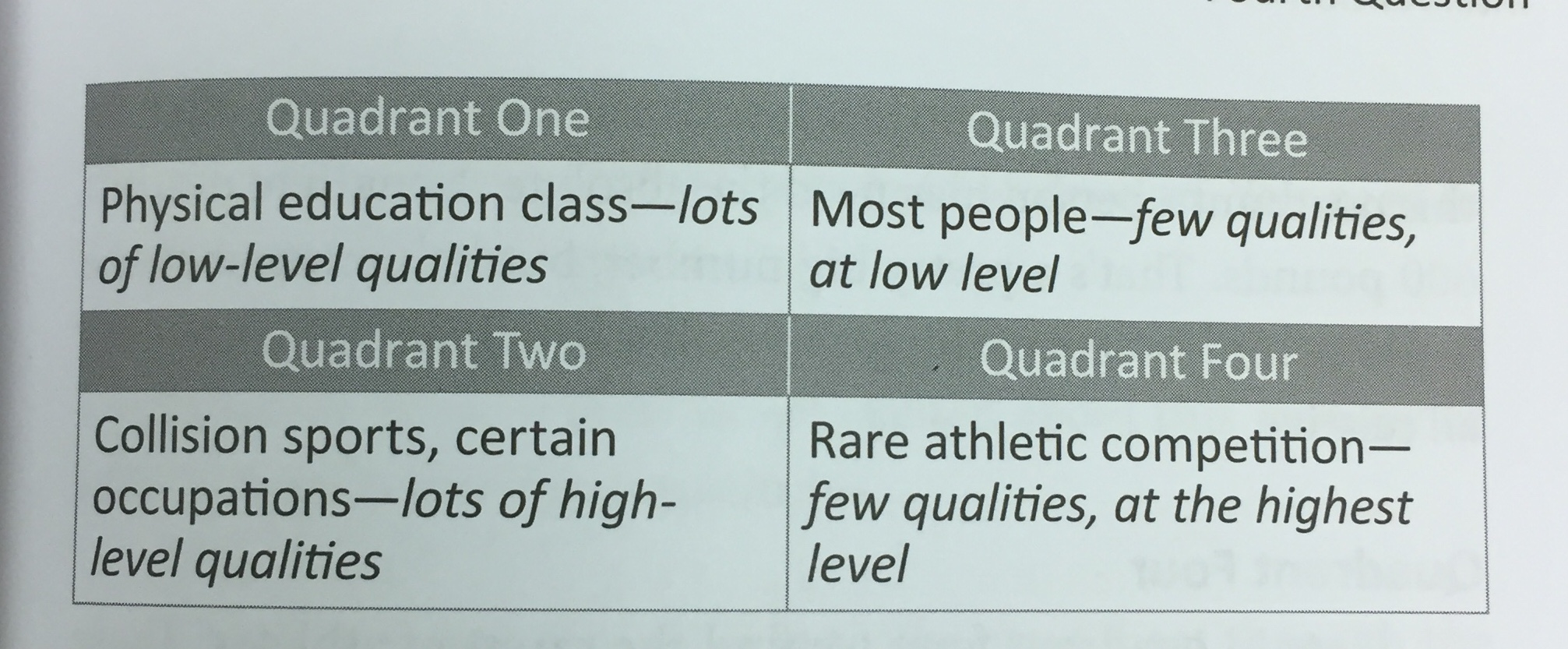 Quadrants.jpg