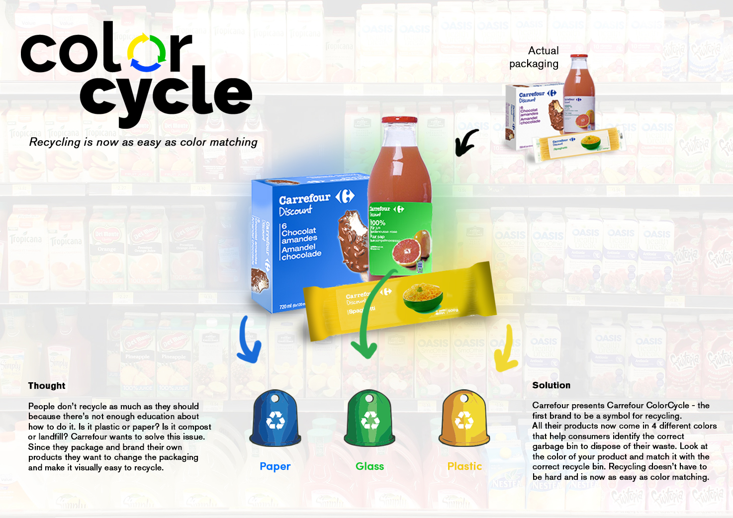 colorcycle board.jpg