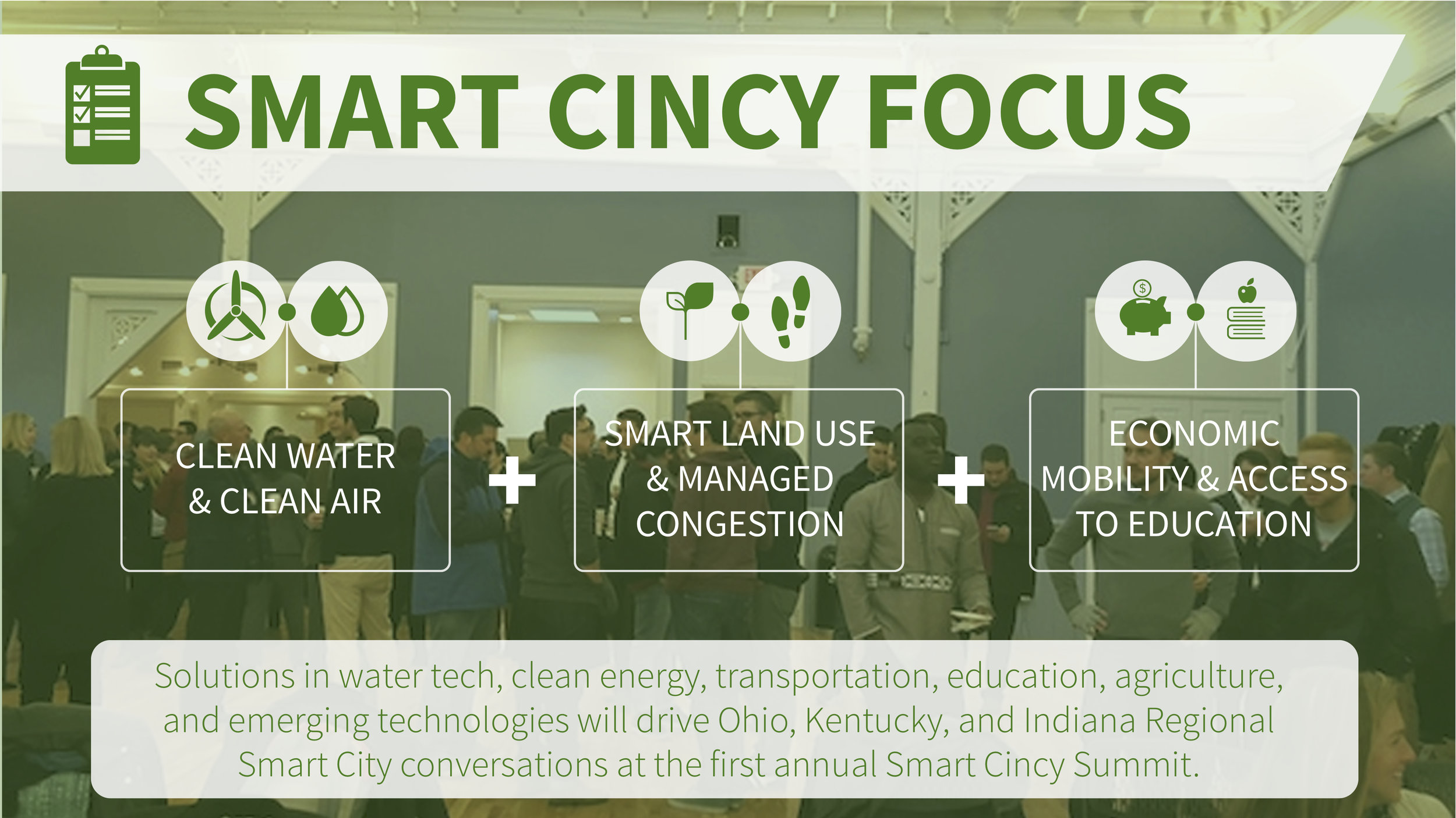 Smart Cincy Goals