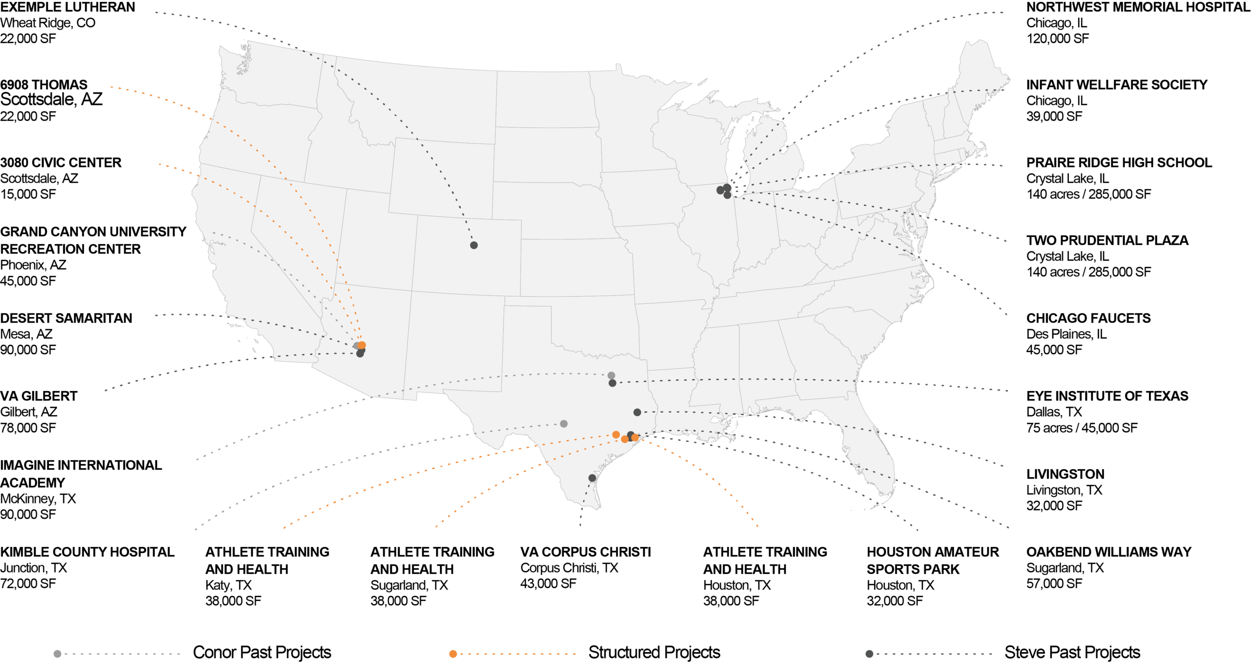 past projects map.png