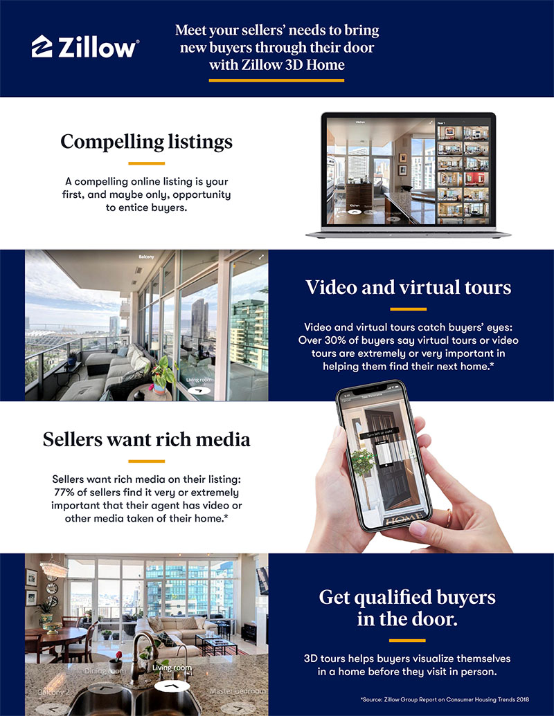 Zillow 3D one pager 1.jpg