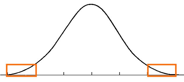 bell-curve-1.jpg