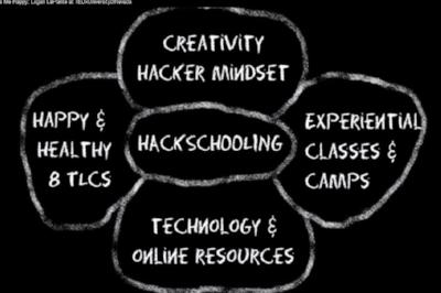 hackschooling.jpg