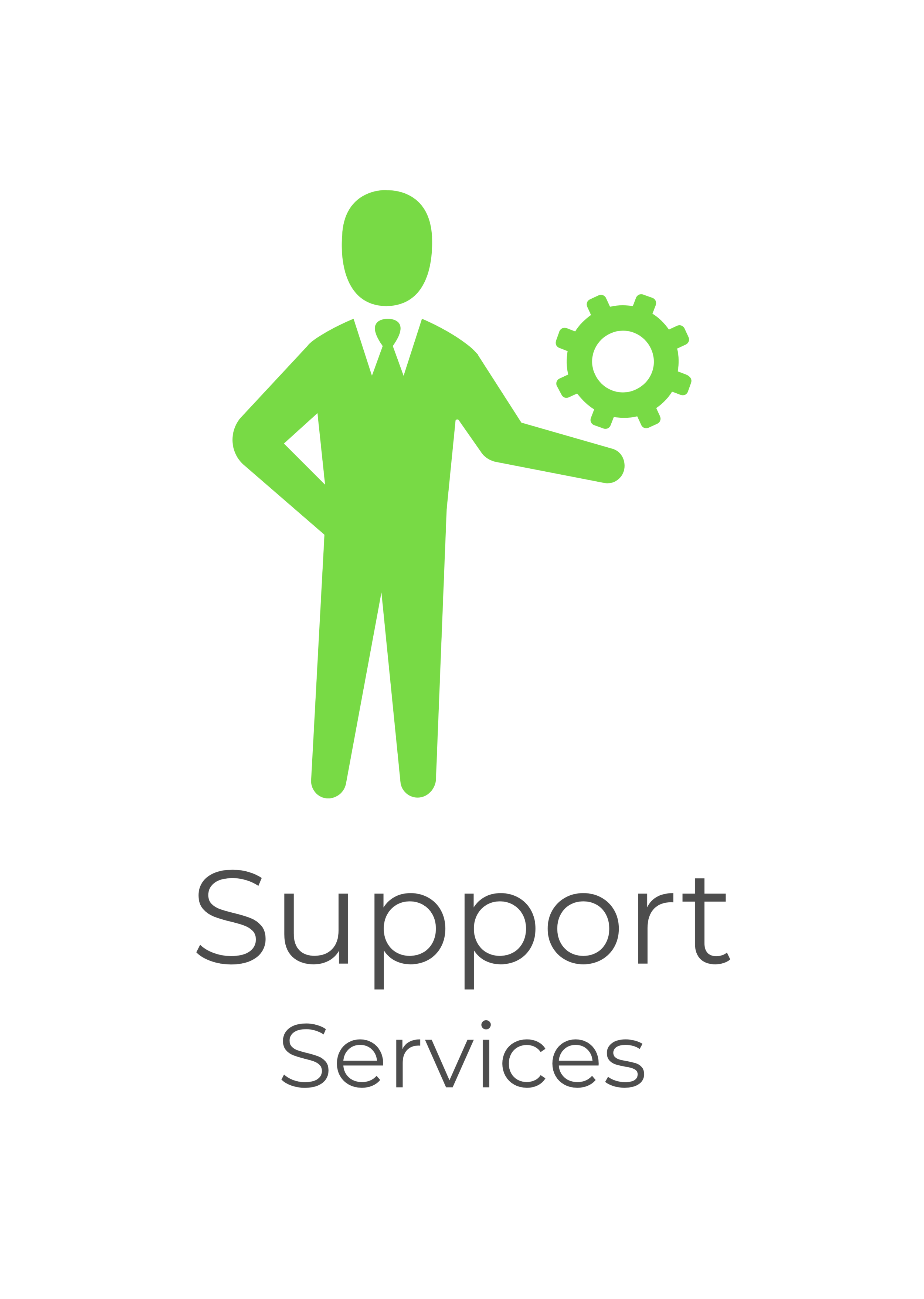 Call based Support   Email  based Support   Tickets  based Support