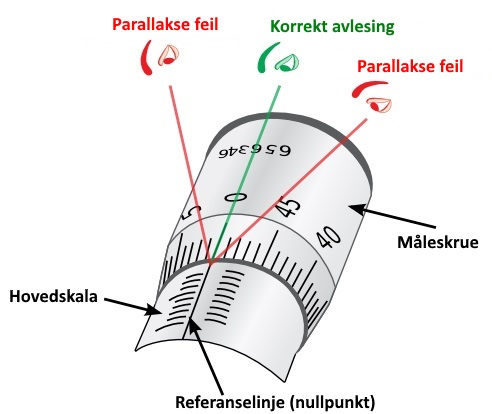 micrometer-parallax-error1.jpg