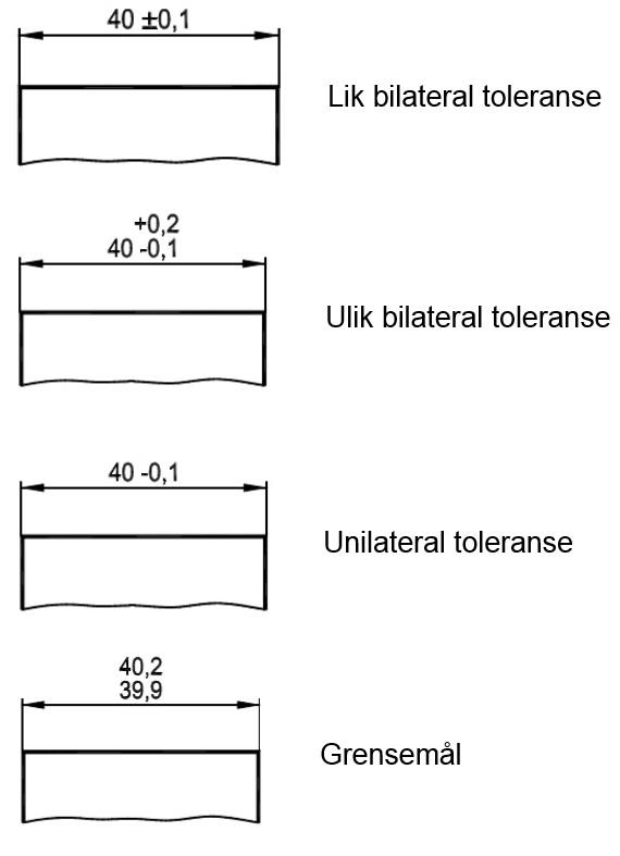 toleranser.jpg