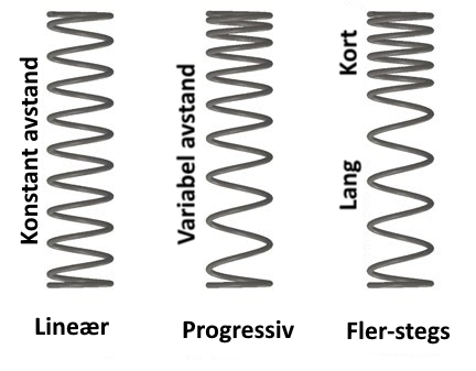 nonlinear_comp_coil_n.png