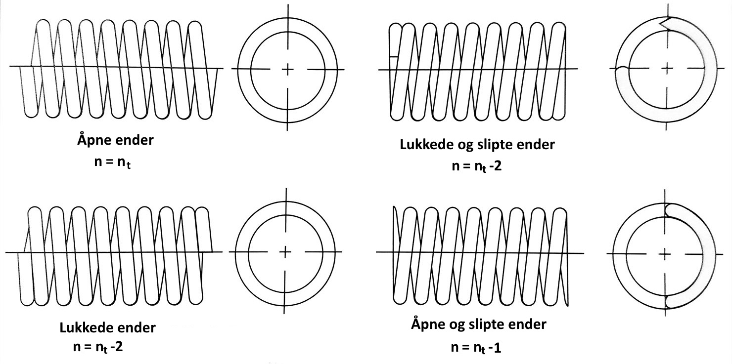compression-types-of-ends-for-helical-compression-springs-n.jpg