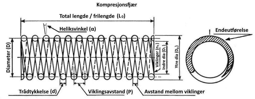 Compression_Springs-n.png