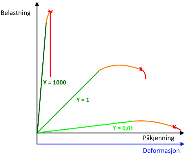 Youngs-modulus-n_chart.png