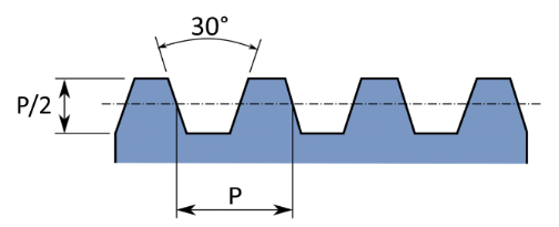 trapezoidal_threads-n2.png