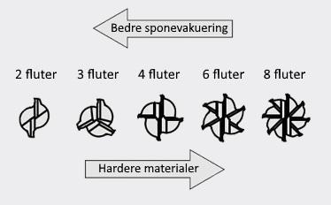 0436-flute-centercutting-n.jpg