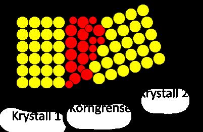 korngrense.png
