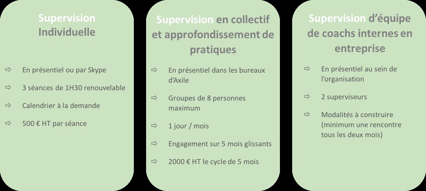 schema supervision.png
